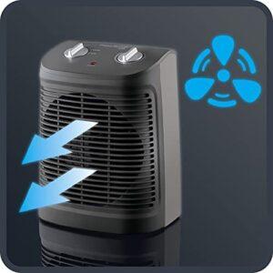 so2320 rowenta,rowenta so2320 mediamarkt,rowenta so2320 comfort compact calefactor,calefactor rowenta so2320,calefactor de baño rowenta so2320 con 2 velocidades
